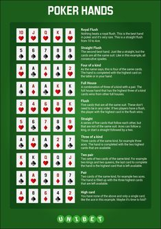 poker hand hierarchy